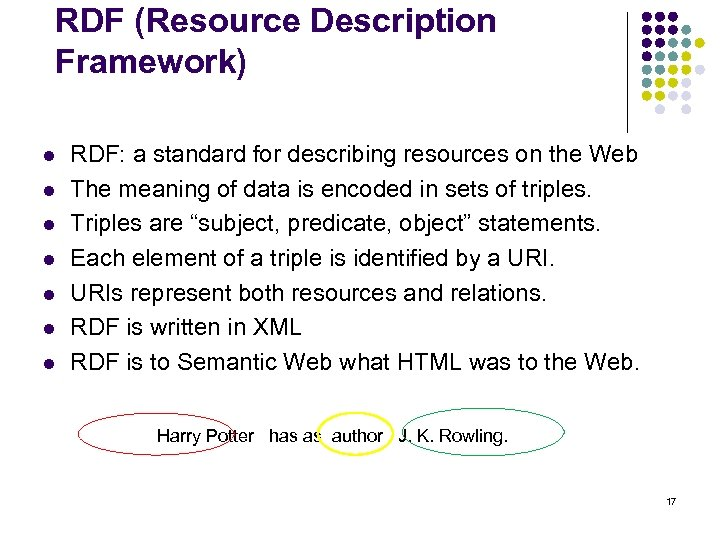 RDF (Resource Description Framework) l l l l RDF: a standard for describing resources