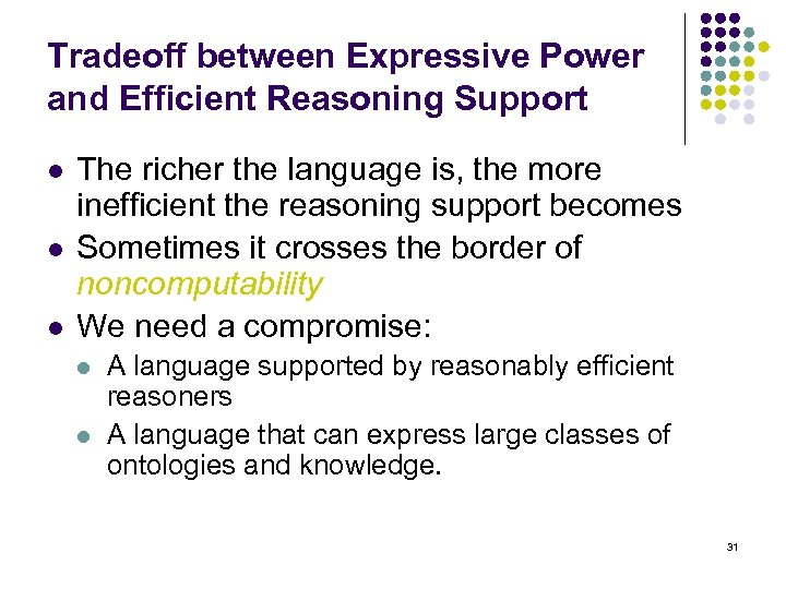 Tradeoff between Expressive Power and Efficient Reasoning Support l l l The richer the