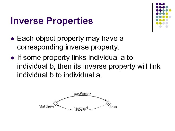 Inverse Properties l l Each object property may have a corresponding inverse property. If