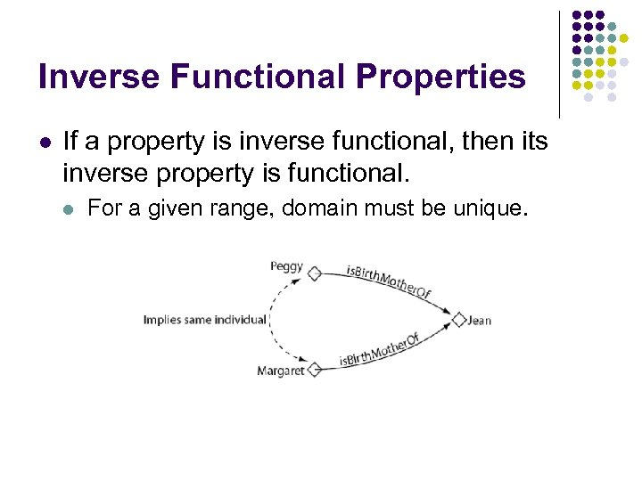 Inverse Functional Properties l If a property is inverse functional, then its inverse property