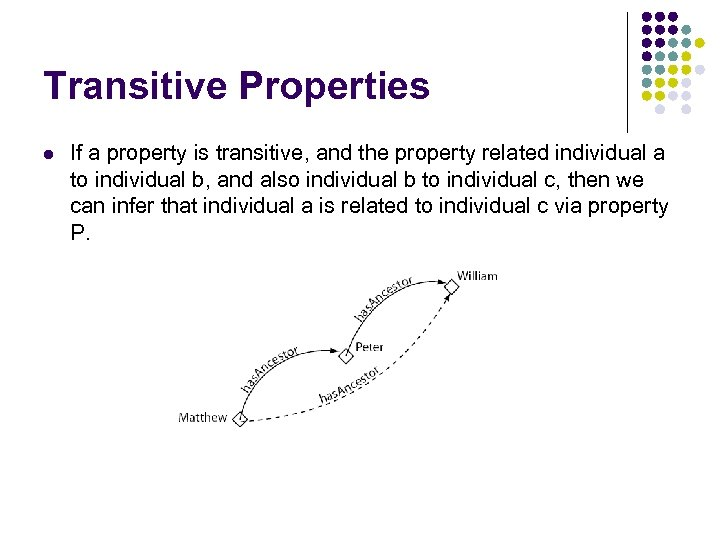 Transitive Properties l If a property is transitive, and the property related individual a