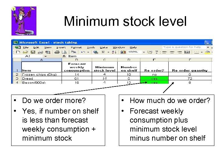 Minimum stock level • Do we order more? • Yes, if number on shelf