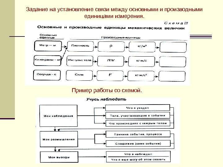 Задание на установление связи между основными и производными единицами измерения. Пример работы со схемой.
