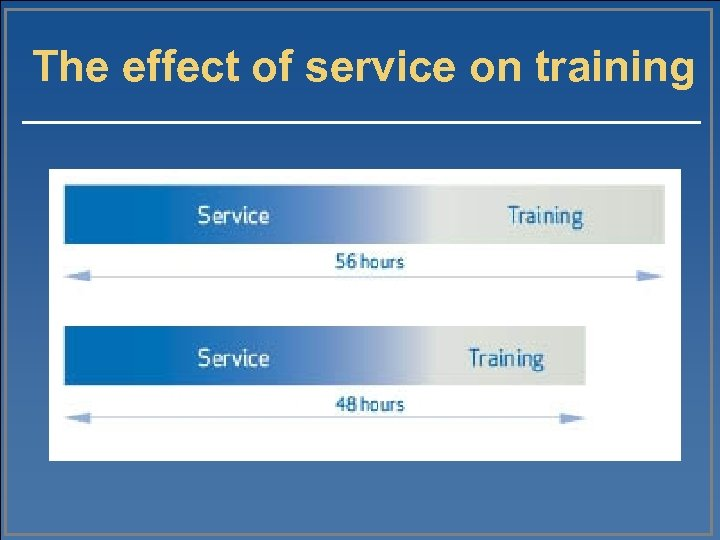 The effect of service on training