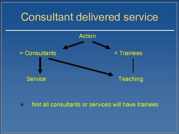 Consultant delivered service Action > Consultants Service Ø < Trainees Teaching Not all consultants