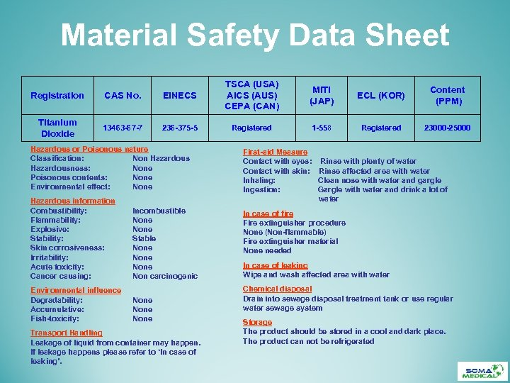 Material Safety Data Sheet Registration CAS No. EINECS TSCA (USA) AICS (AUS) CEPA (CAN)