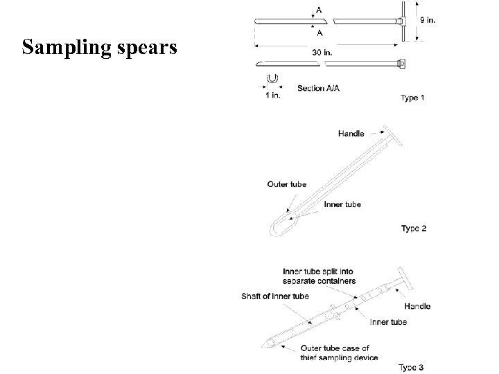 Sampling spears