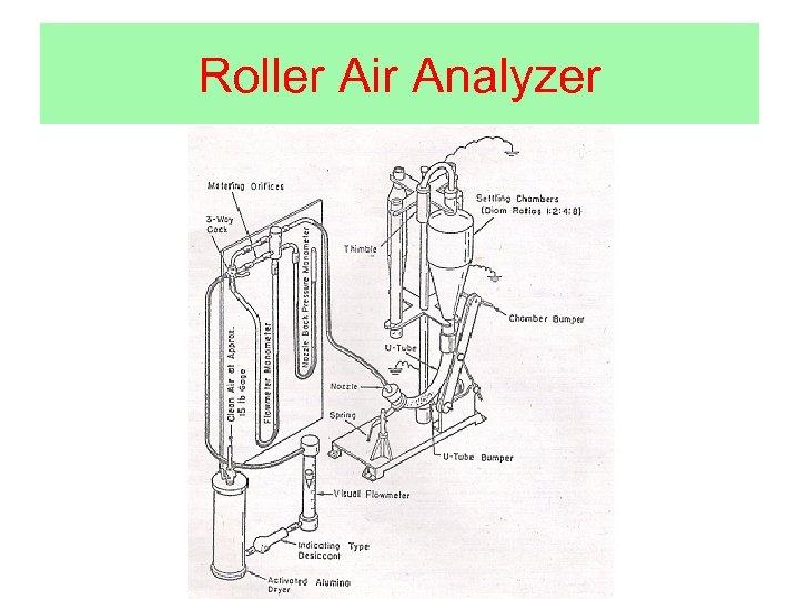 Roller Air Analyzer