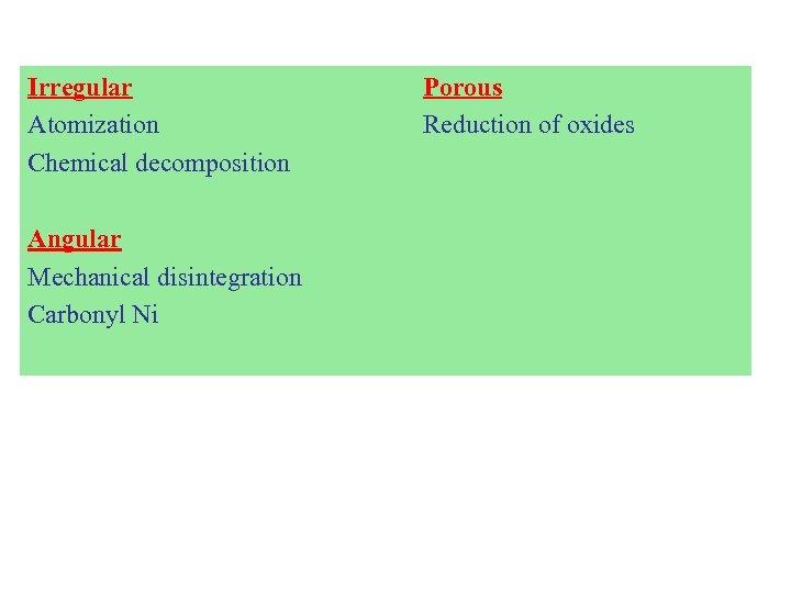 Irregular Atomization Chemical decomposition Angular Mechanical disintegration Carbonyl Ni Porous Reduction of oxides