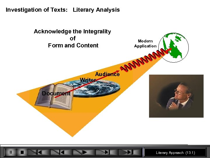 Investigation of Texts: Literary Analysis Acknowledge the Integrality of Form and Content Modern Application