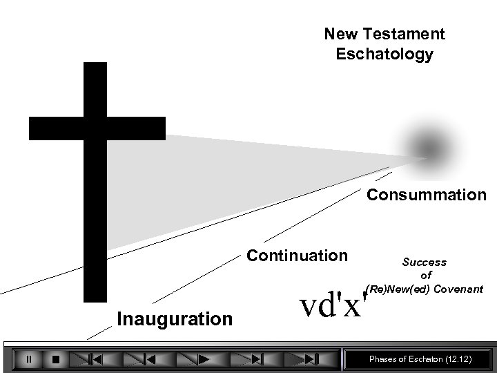 New Testament Eschatology Consummation Continuation Inauguration Success of (Re)New(ed) Covenant vd'x' Phases of Eschaton