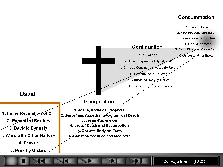 Consummation 1. Face to Face 2. New Heavens and Earth 3. Jesus' New Earthly