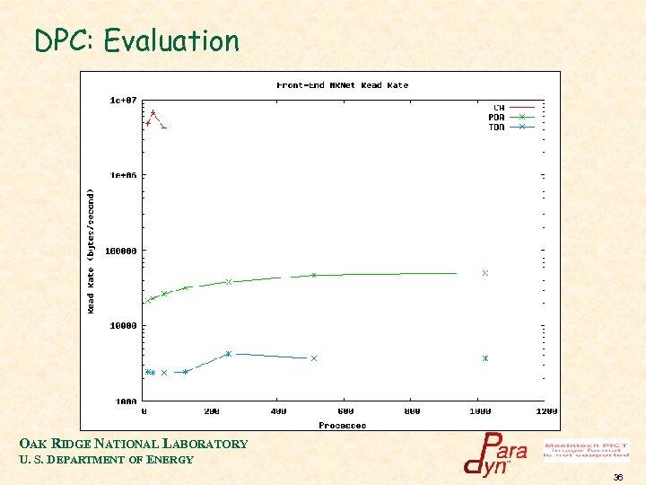 DPC: Evaluation OAK RIDGE NATIONAL LABORATORY U. S. DEPARTMENT OF ENERGY 36
