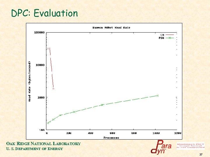 DPC: Evaluation OAK RIDGE NATIONAL LABORATORY U. S. DEPARTMENT OF ENERGY 37