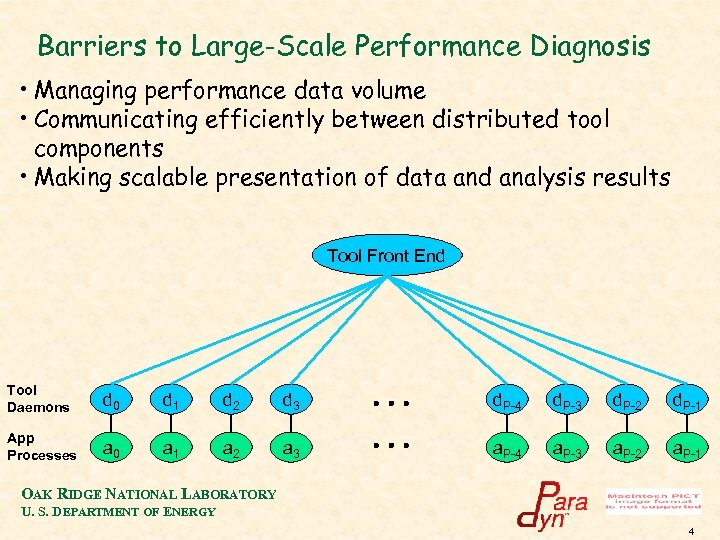 Barriers to Large-Scale Performance Diagnosis • Managing performance data volume • Communicating efficiently between