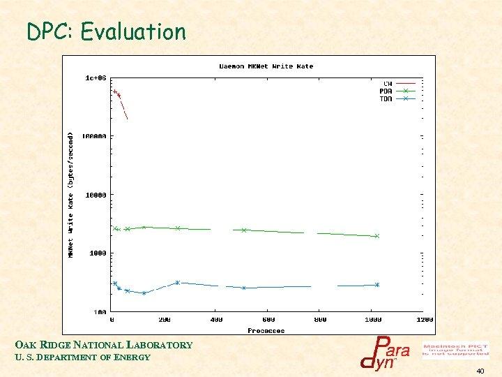 DPC: Evaluation OAK RIDGE NATIONAL LABORATORY U. S. DEPARTMENT OF ENERGY 40