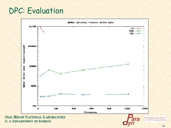 DPC: Evaluation OAK RIDGE NATIONAL LABORATORY U. S. DEPARTMENT OF ENERGY 41