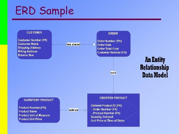 ERD Sample