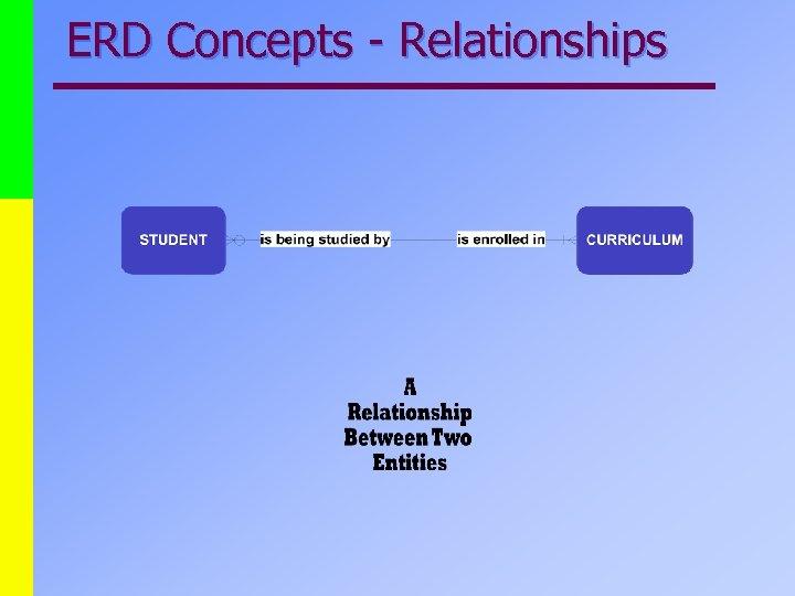ERD Concepts - Relationships