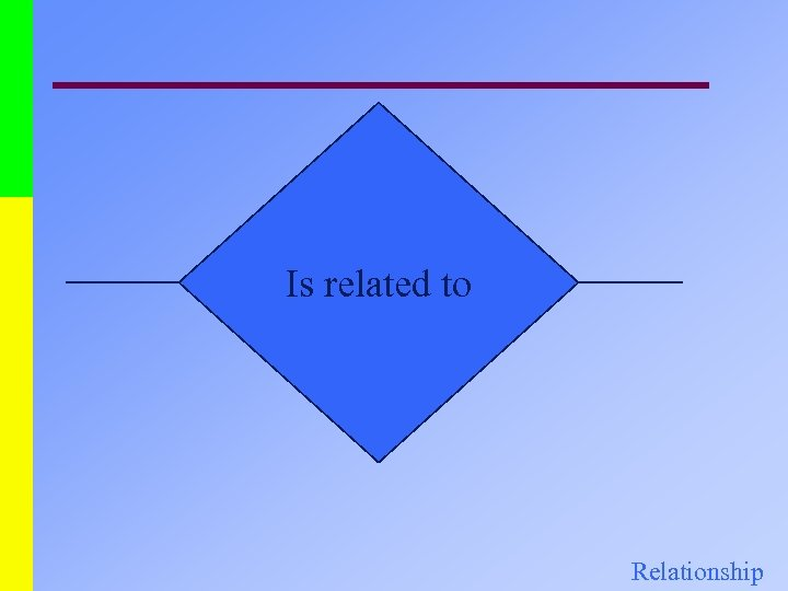 Is related to Relationship