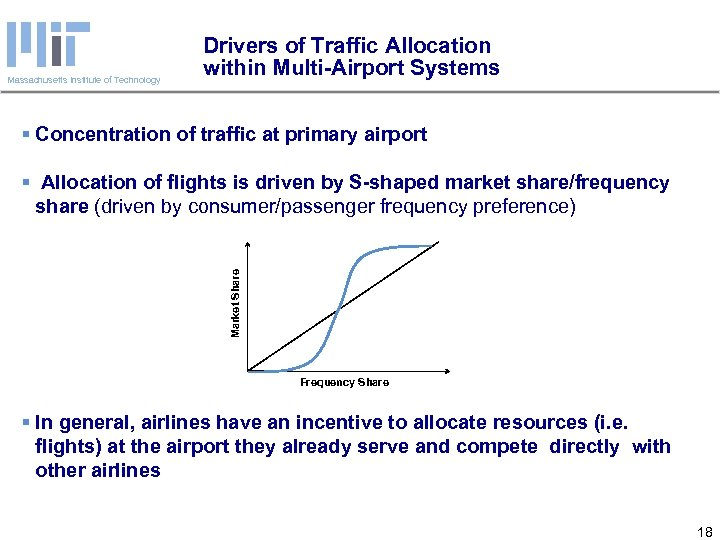 Massachusetts Institute of Technology Drivers of Traffic Allocation within Multi-Airport Systems § Concentration of