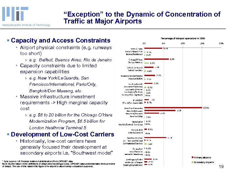 """Massachusetts Institute of Technology """"Exception"""" to the Dynamic of Concentration of Traffic at Major"""