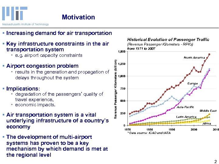 Motivation Massachusetts Institute of Technology § Increasing demand for air transportation § Key infrastructure