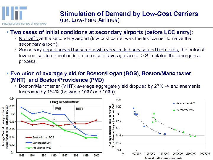 Stimulation of Demand by Low-Cost Carriers Massachusetts Institute of Technology (i. e. Low-Fare Airlines)