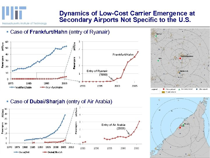 Massachusetts Institute of Technology Dynamics of Low-Cost Carrier Emergence at Secondary Airports Not Specific