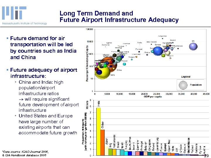 Massachusetts Institute of Technology Long Term Demand Future Airport Infrastructure Adequacy § Future demand