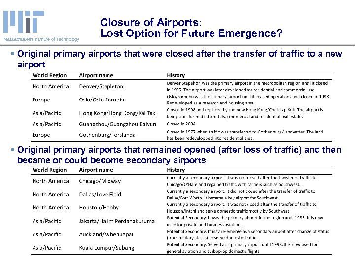 Massachusetts Institute of Technology Closure of Airports: Lost Option for Future Emergence? § Original