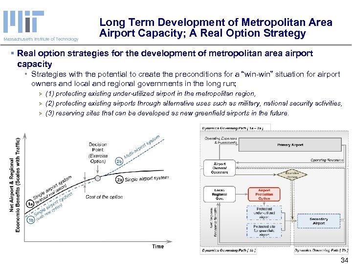 Massachusetts Institute of Technology Long Term Development of Metropolitan Area Airport Capacity; A Real