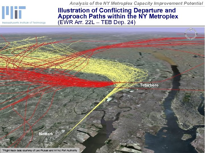 Analysis of the NY Metroplex Capacity Improvement Potential Illustration of Conflicting Departure and Approach