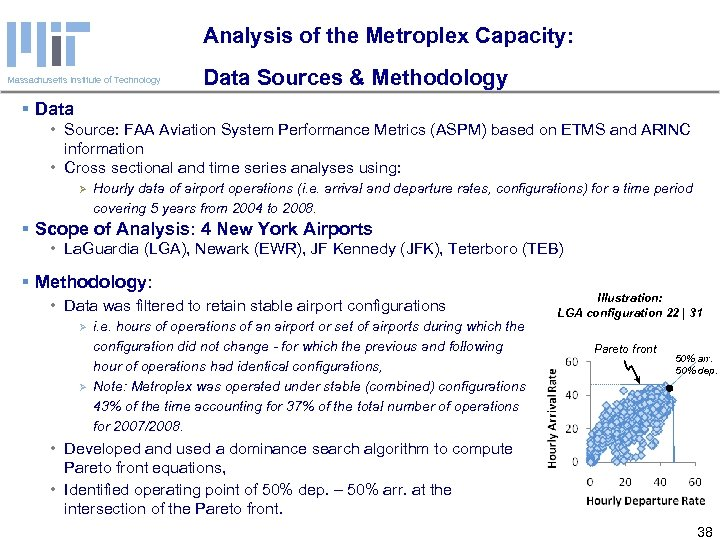 Analysis of the Metroplex Capacity: Massachusetts Institute of Technology Data Sources & Methodology §