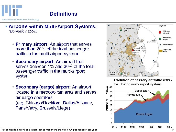Definitions Massachusetts Institute of Technology § Airports within Multi-Airport Systems: (Bonnefoy 2008) • Primary