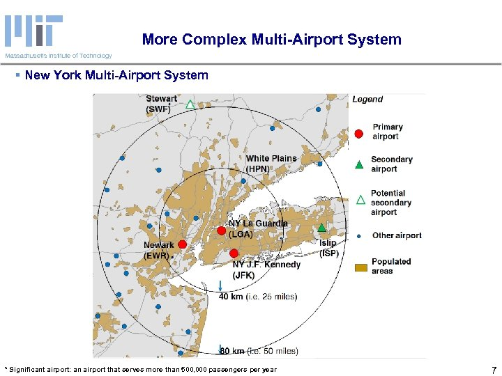 More Complex Multi-Airport System Massachusetts Institute of Technology § New York Multi-Airport System *