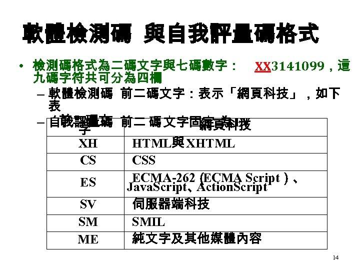 軟體檢測碼 與自我評量碼格式 • 檢測碼格式為二碼文字與七碼數字: XX 3141099,這 九碼字符共可分為四欄 – 軟體檢測碼 前二碼文字:表示「網頁科技」,如下 表 前二碼文 – 自我評量碼