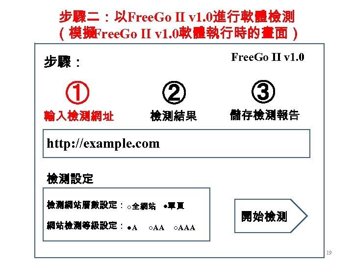 步驟二:以Free. Go II v 1. 0進行軟體檢測 (模擬 Free. Go II v 1. 0軟體執行時的畫面) Free.
