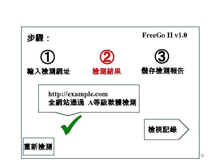 Free. Go II v 1. 0 步驟: ① ② ③ 輸入檢測網址 檢測結果 儲存檢測報告 http: