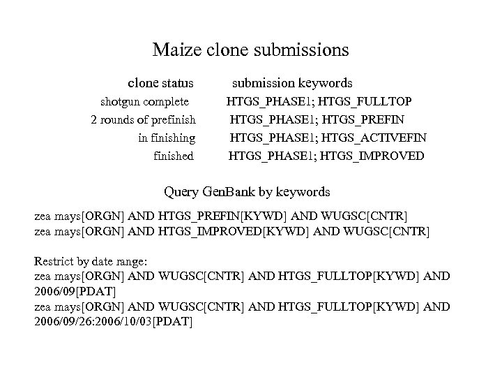 Maize clone submissions clone status shotgun complete 2 rounds of prefinish in finishing finished