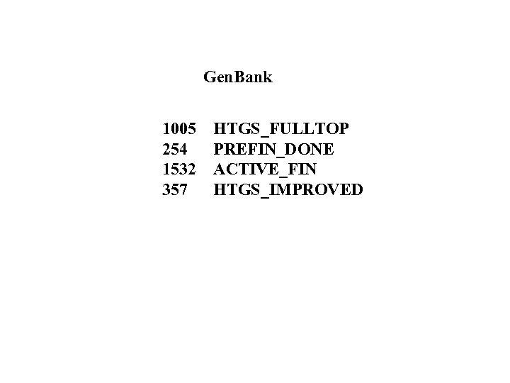Gen. Bank 1005 254 1532 357 HTGS_FULLTOP PREFIN_DONE ACTIVE_FIN HTGS_IMPROVED