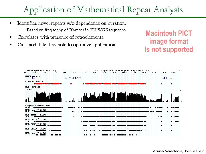 Application of Mathematical Repeat Analysis • Identifies novel repeats w/o dependence on curation. –