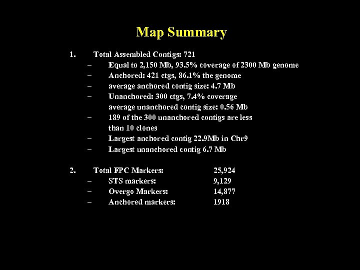 Map Summary 1. Total Assembled Contigs: 721 – Equal to 2, 150 Mb, 93.