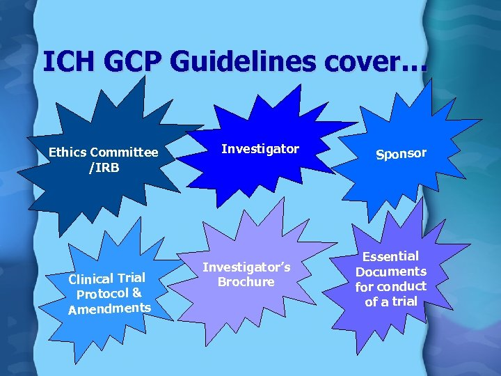 ICH GCP Guidelines cover… Ethics Committee /IRB Clinical Trial Protocol & Amendments Investigator's Brochure
