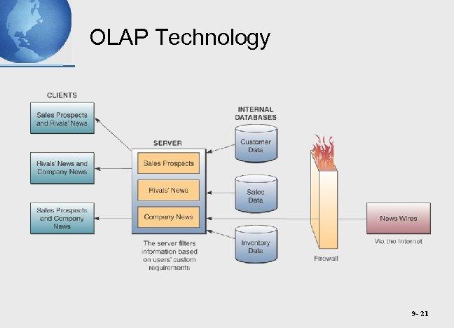 OLAP Technology 9 - 21