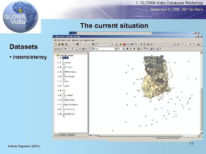 1. GLOWA-Volta Database Workshop September 5, 2006, ZEF Uni Bonn The current situation Datasets