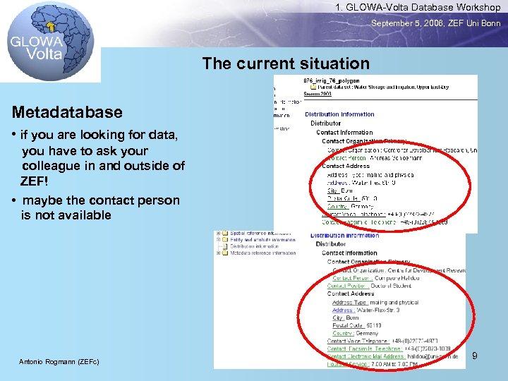 1. GLOWA-Volta Database Workshop September 5, 2006, ZEF Uni Bonn The current situation Metadatabase