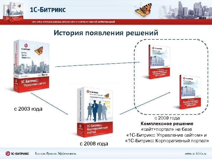 История появления решений с 2003 года с 2008 года с 2009 года Комплексное решение