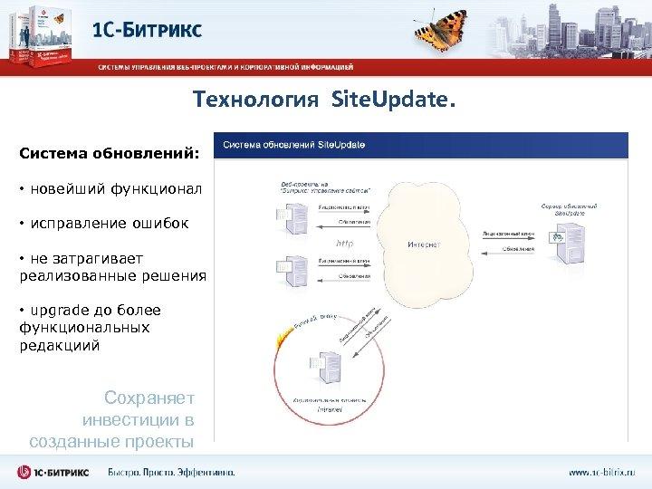 Технология Site. Update. Система обновлений: • новейший функционал • исправление ошибок • не затрагивает