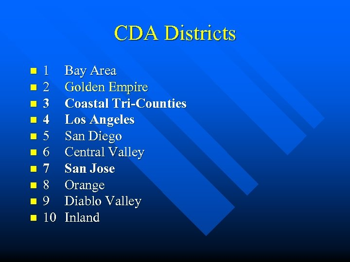 CDA Districts n n n n n 1 2 3 4 5 6 7